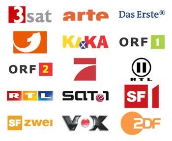 Englische Tv Sender