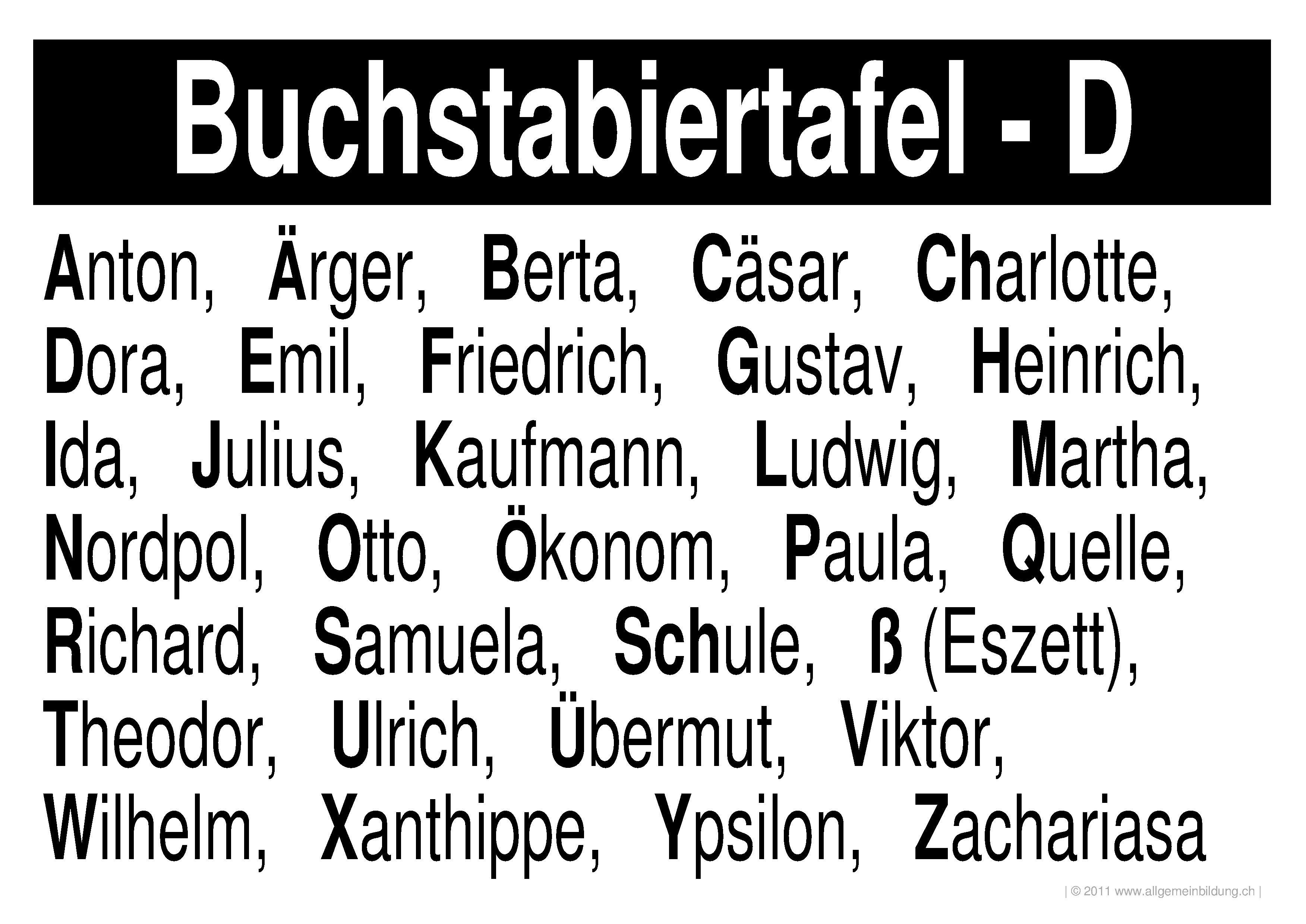 Allerlei : LernPlakate Wissensposter Buchstabiertafel ...