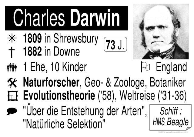Allerlei | LernPlakate Wissensposter Charles Darwin Steckbrief ...