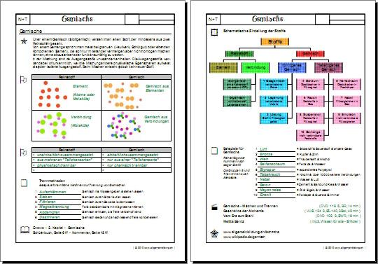 Chemie | Arbeitsblatt Gemische Natur + Technik | 8500 Übungen ...
