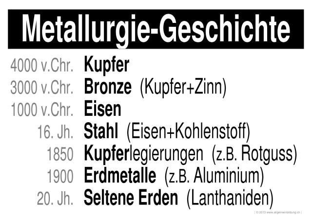 chemie lernplakate wissensposter metallurgie geschichte 7000 bungen arbeitsbl tter r tsel. Black Bedroom Furniture Sets. Home Design Ideas