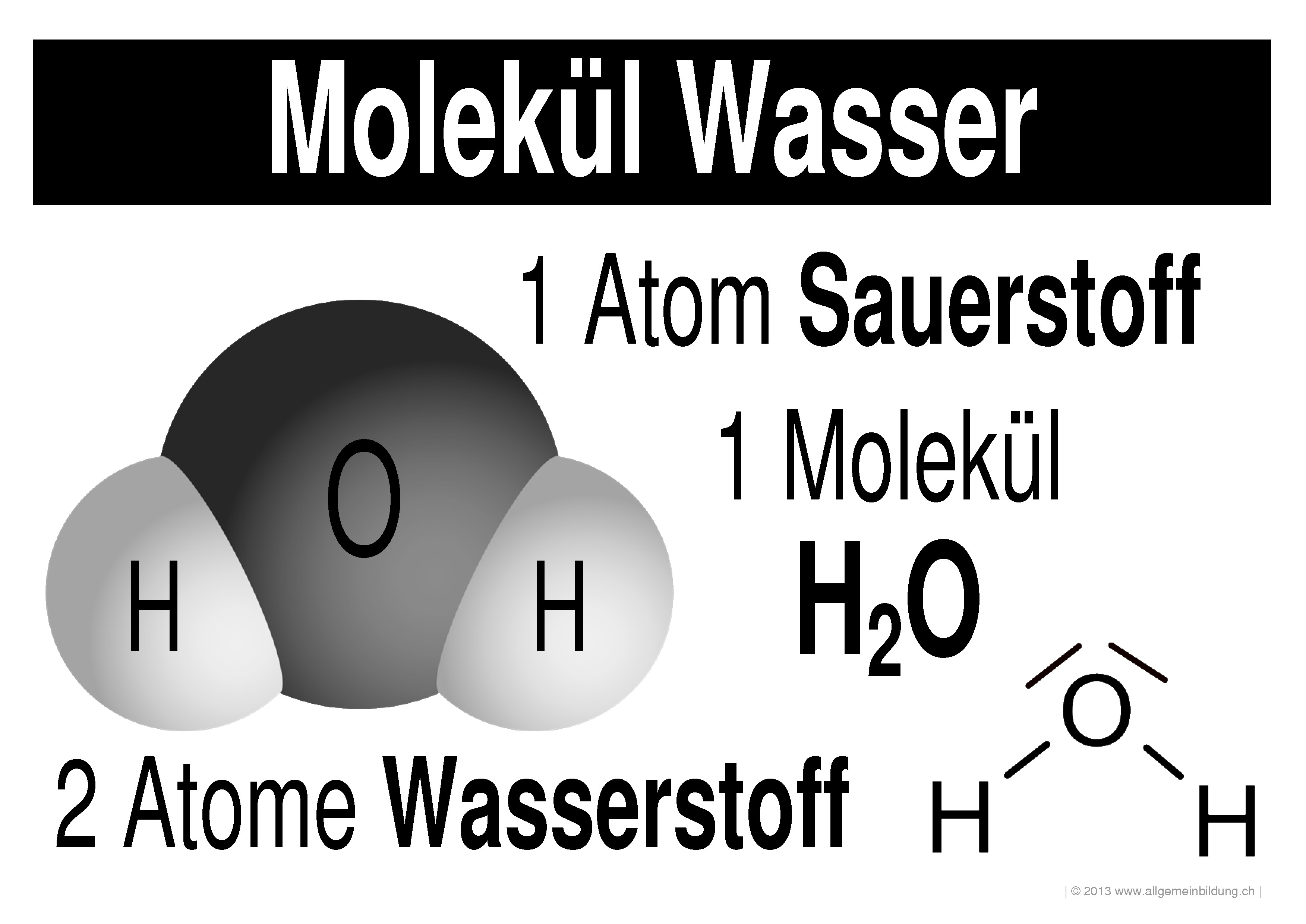 Fein Atome Und Moleküle Arbeitsblatt Galerie - Mathe Arbeitsblatt ...