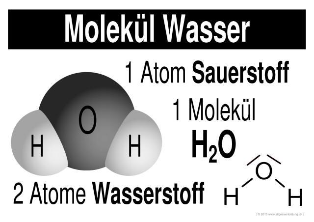 Chemie | LernPlakate WissensPoster Molekül Wasser | 8500 Übungen ...