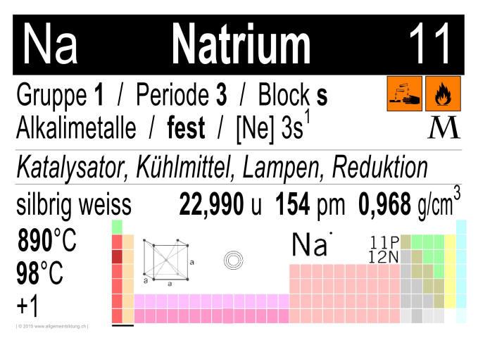Chemie | LernPlakate WissensPoster Sauerstoff Chemisches Element ...