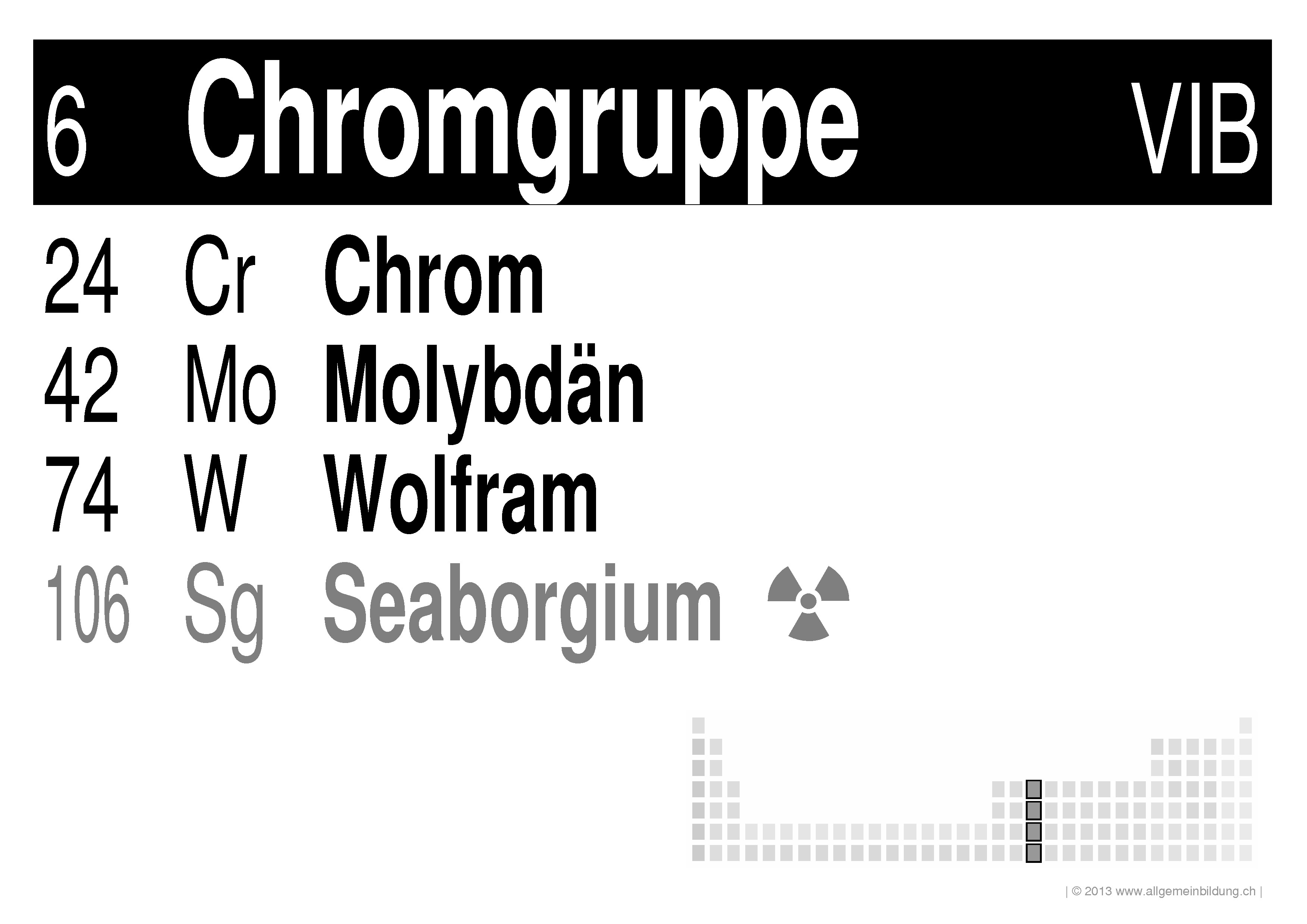 Chemie   LernPlakate WissensPoster PSE-Gruppe 6 Chromgruppe   8500 ...