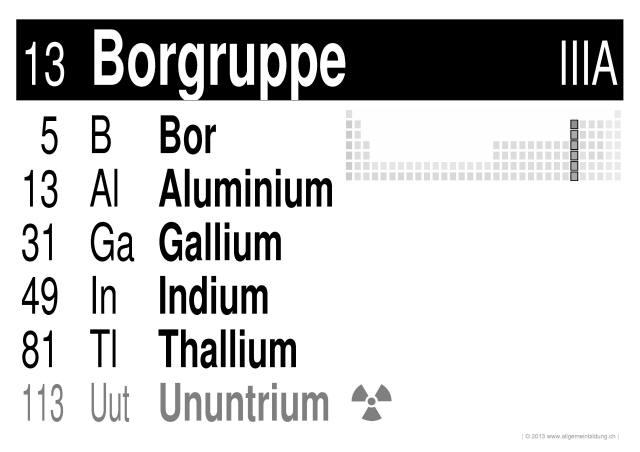 Chemie   LernPlakate WissensPoster PSE-Gruppe 13 Borgruppe   8500 ...