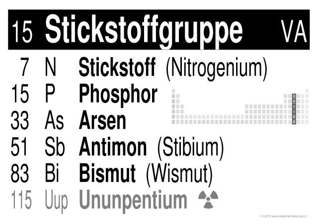 Chemie   LernPlakate WissensPoster PSE-Gruppe 15 Stickstoffgruppe ...