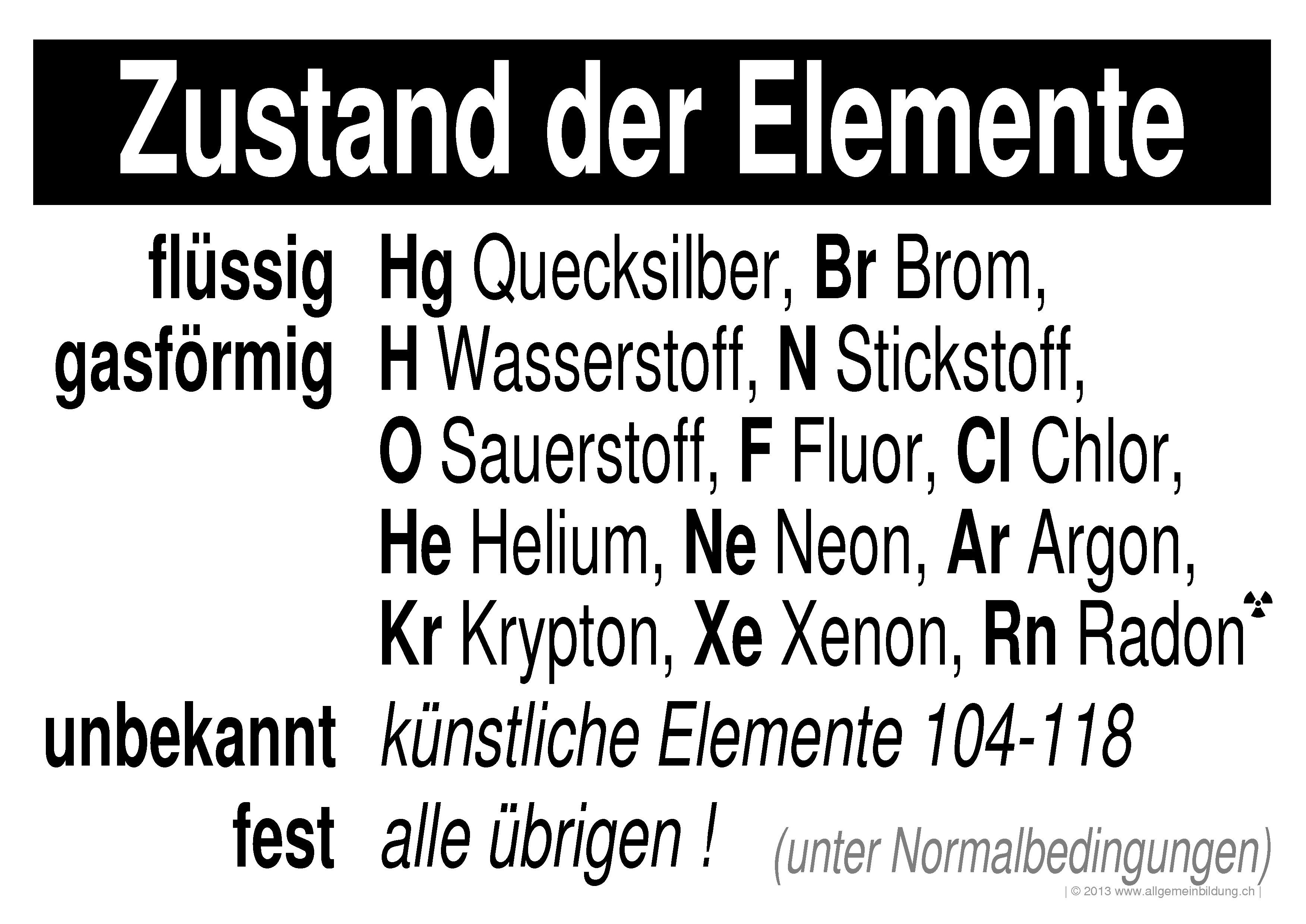 Chemie | LernPlakate WissensPoster PSE-Serie : Aggregatzustand ...