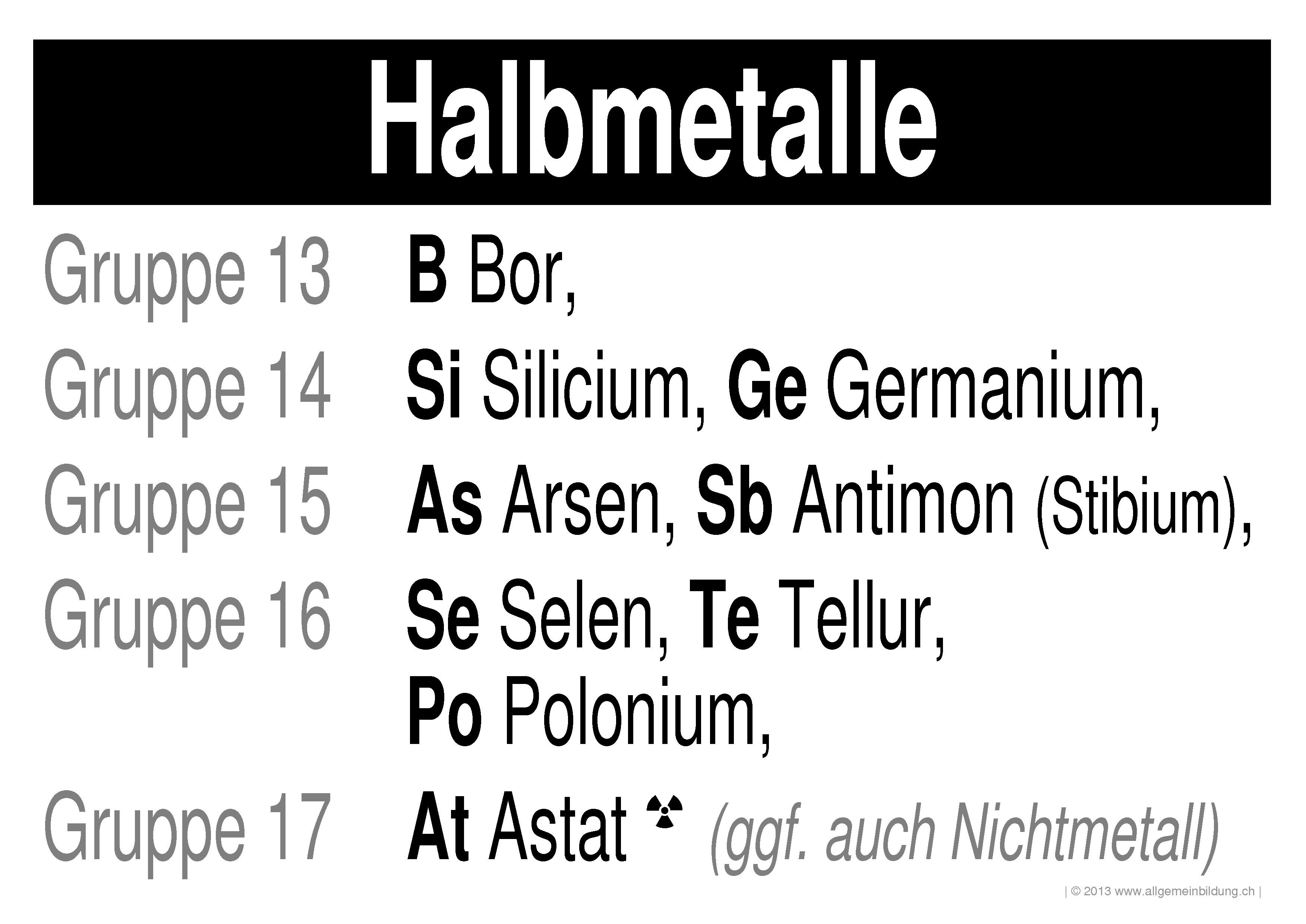 Chemie | LernPlakate WissensPoster PSE-Serie : Halbmetalle | 8500 ...