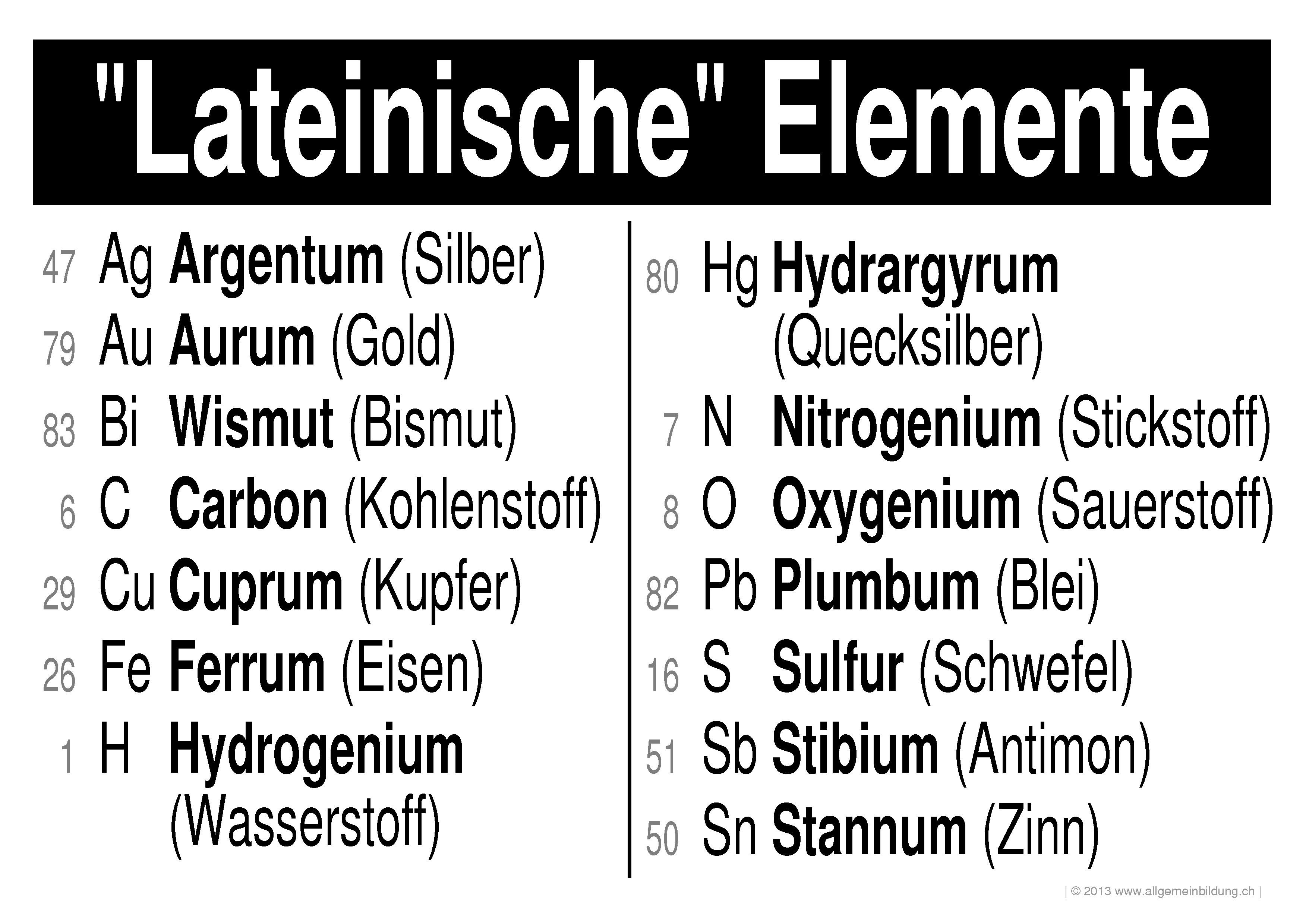 Chemie Lernplakate Wissensposter Pse Serie