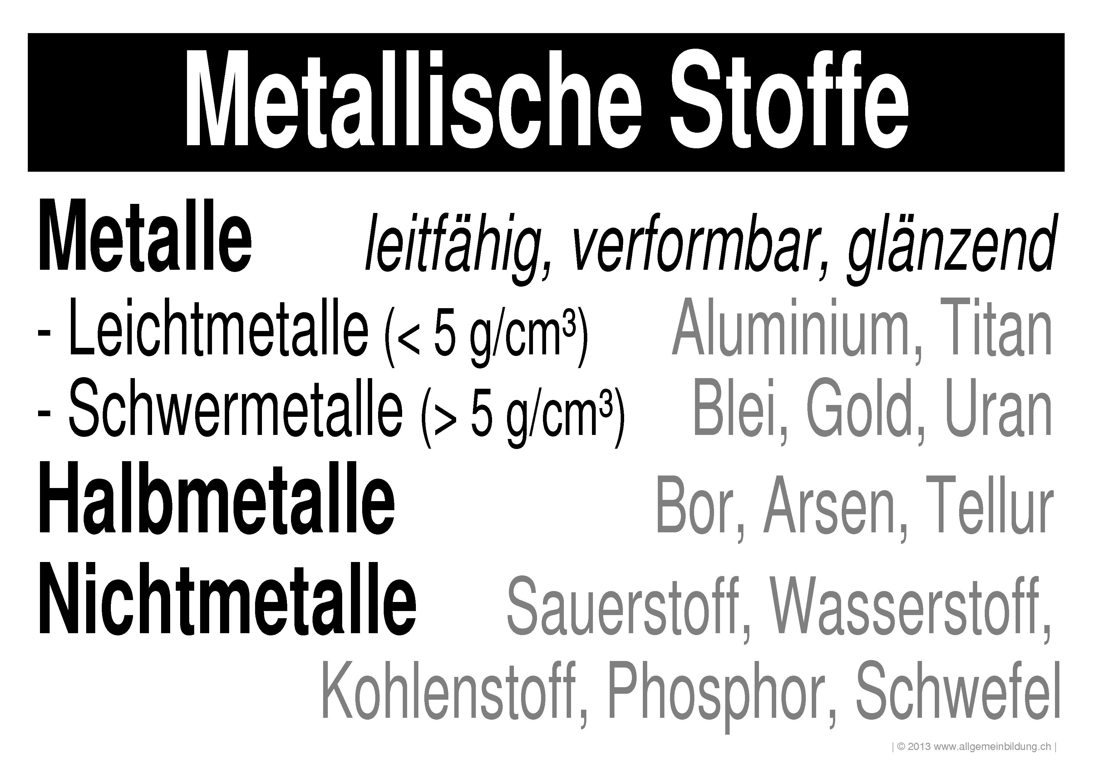 Chemie | LernPlakate WissensPoster PSE-Serie : Metallische Stoffe ...