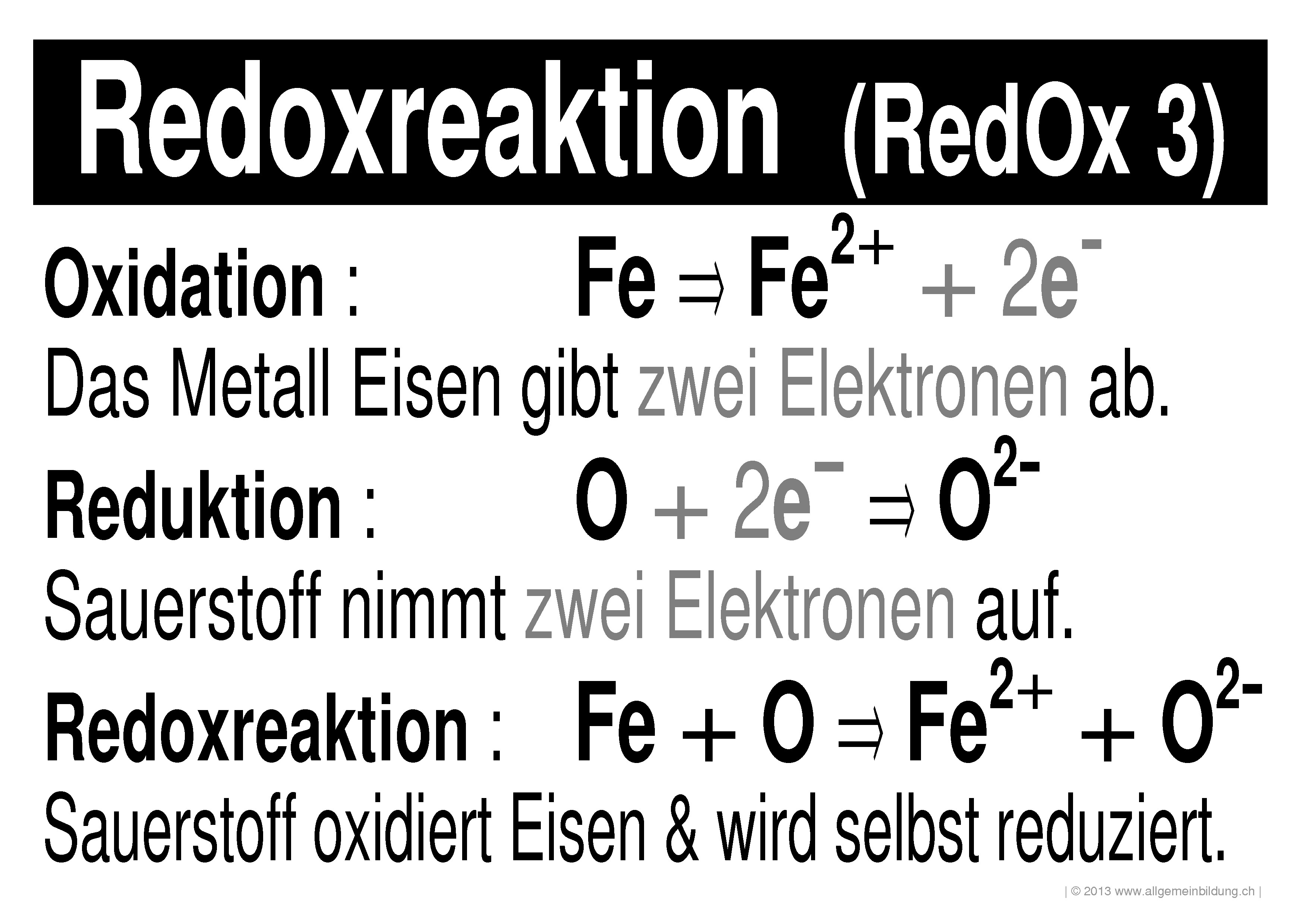Chemie | LernPlakate WissensPoster RedOx-Reaktion 3 : Redoxreaktion ...