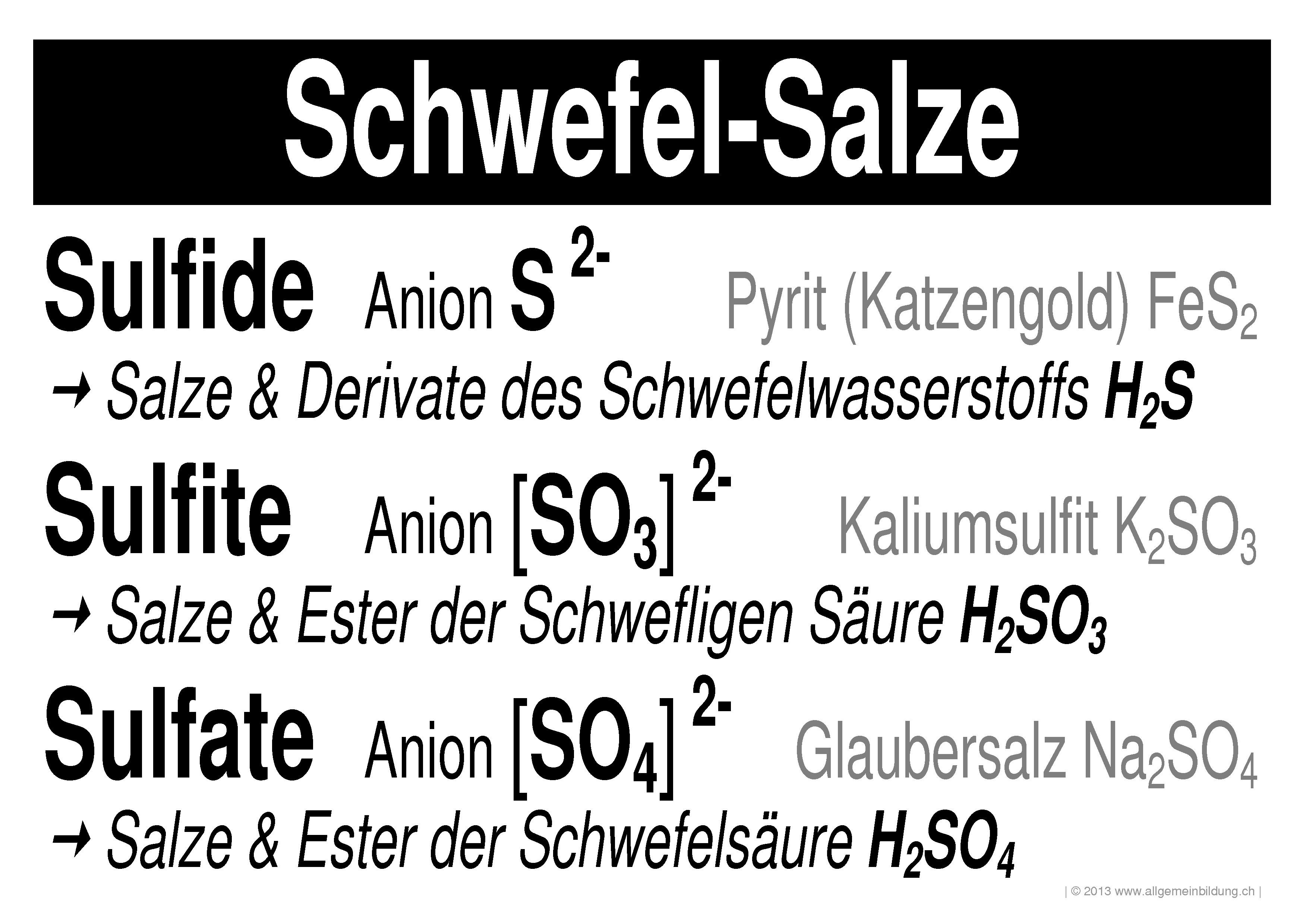 Chemie | LernPlakate WissensPoster Salze : Schwefel | 8500 Übungen ...