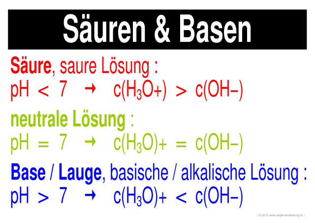 chemie lernplakate wissensposter ph wert s uren