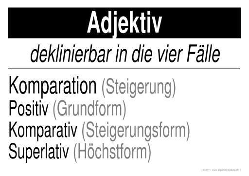 Deutsch : LernPlakate Wissensposter Adjektiv : 8500 ...