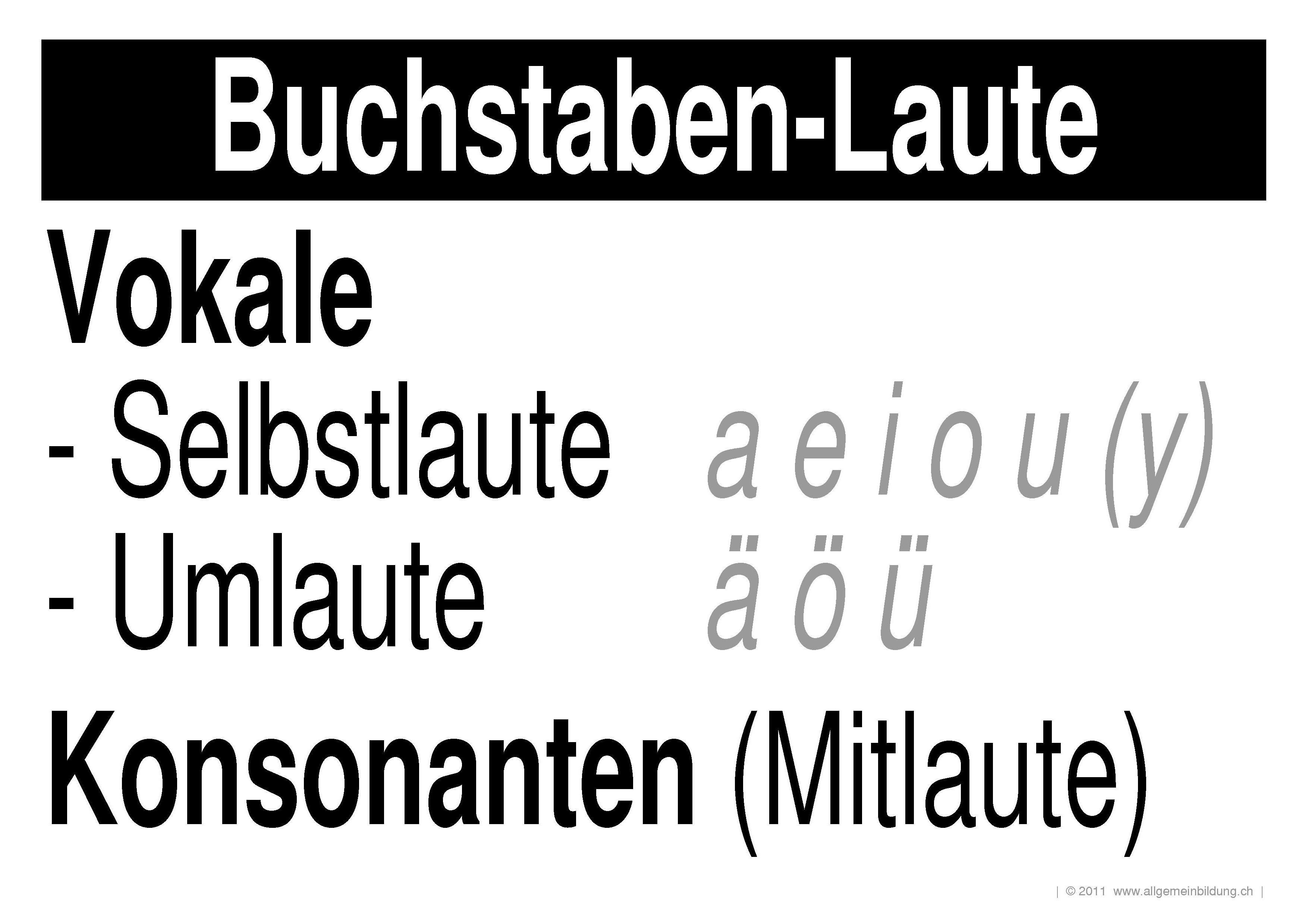 Deutsch | LernPlakate Wissensposter Buchstaben-Laute | 8500 Übungen ...