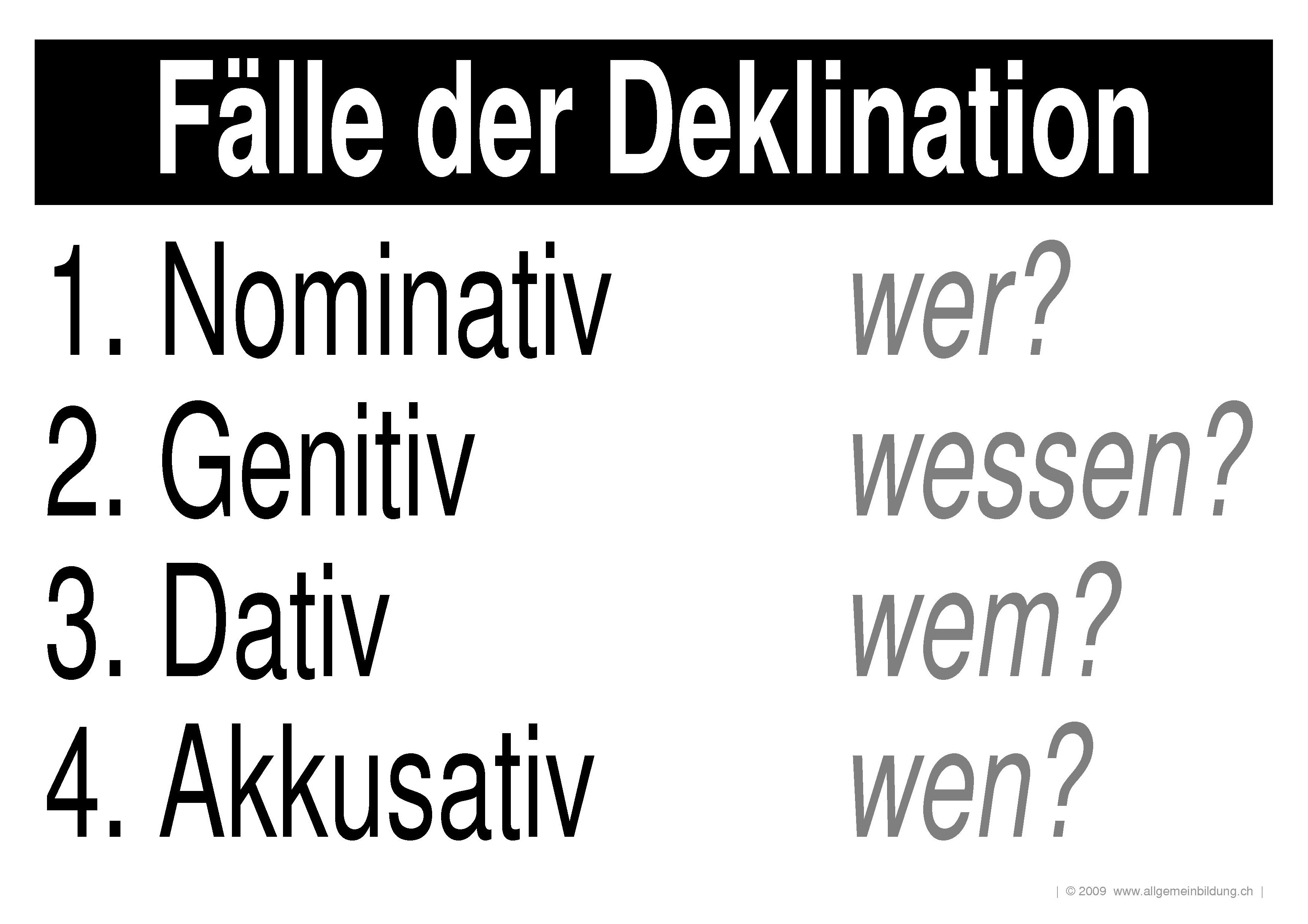 Deutsch lernplakate wissensposter f lle der deklination for Nominativ akkusativ dativ