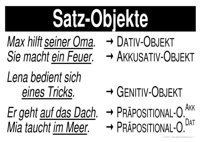 Deutsch | LernPlakate Wissensposter Satzglieder | 8500 Übungen ...