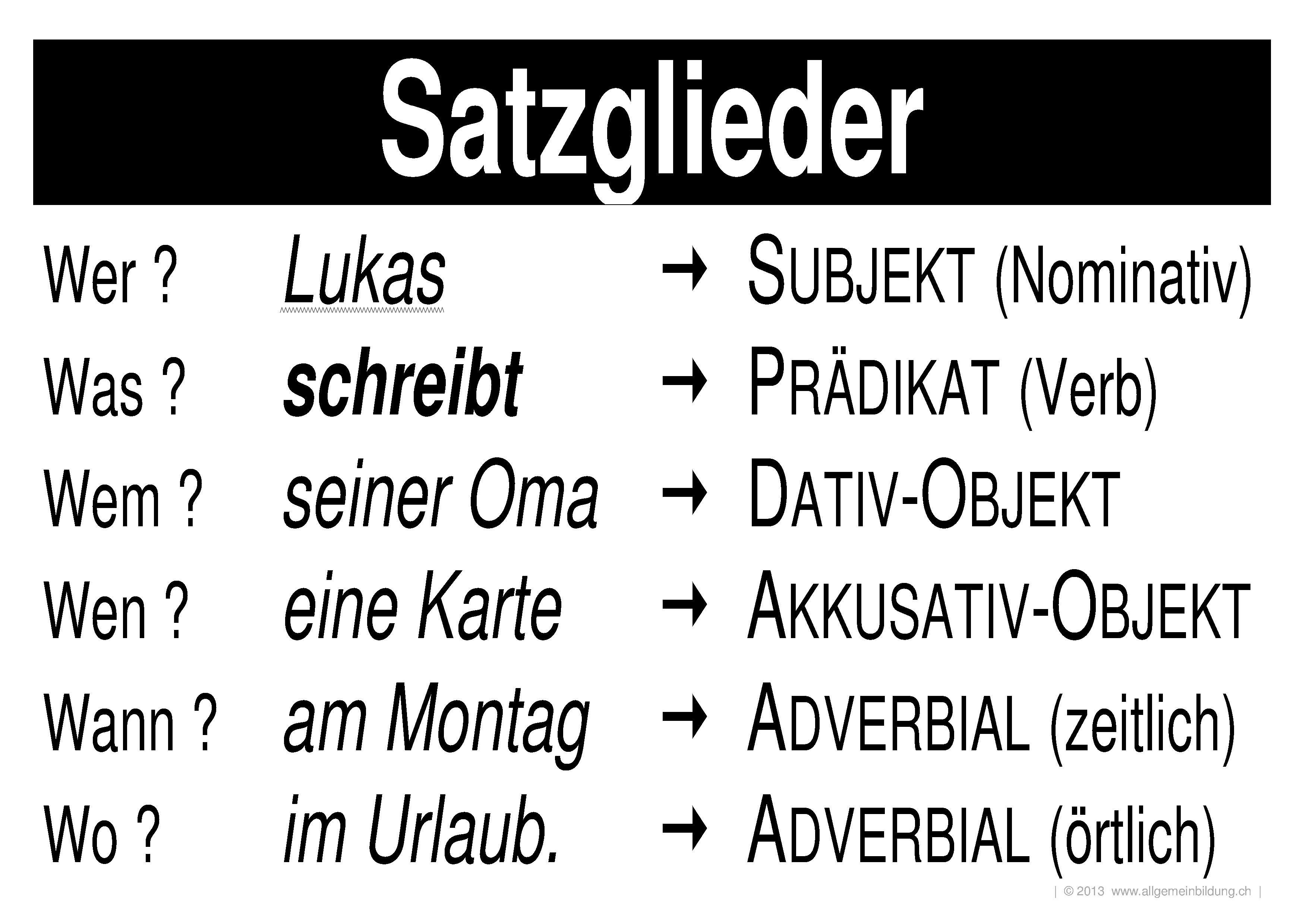 deutsch lernplakate wissensposter satzglieder 8500
