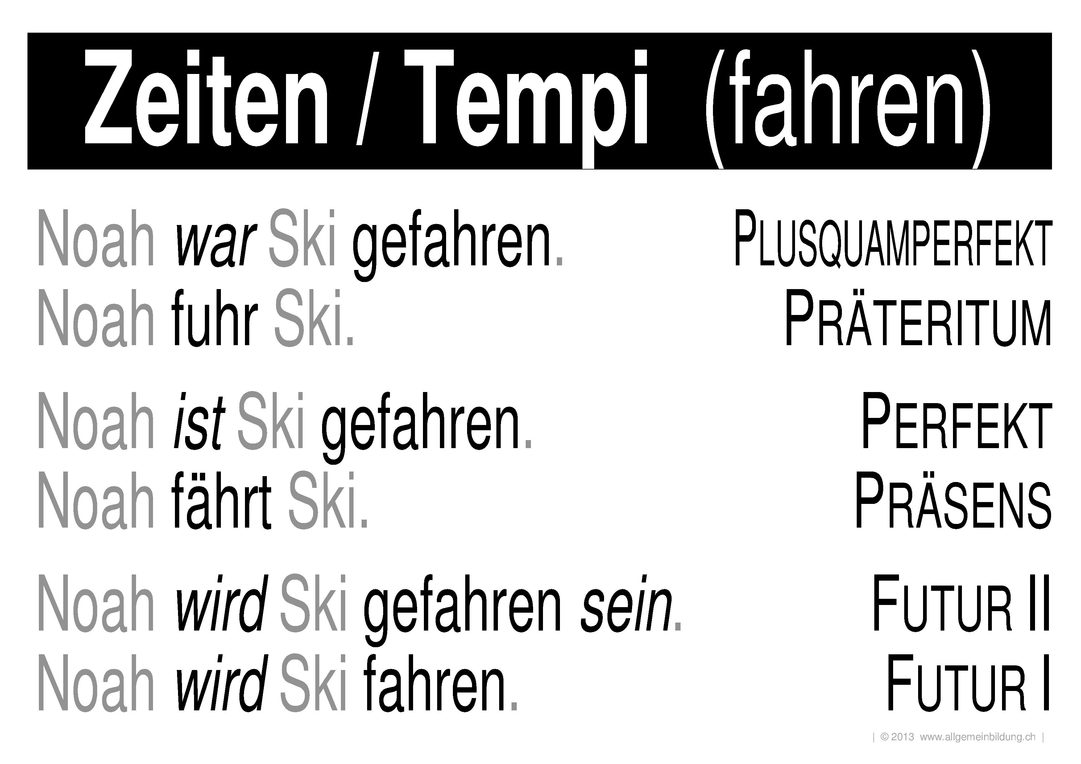 Deutsch | LernPlakate Wissensposter Verben Zeiten Tempi | 8500 ...