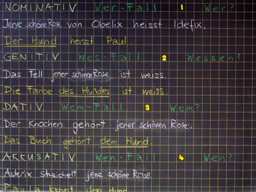 deutsch tafelbilder f228lle grammatik 4000 220bungen