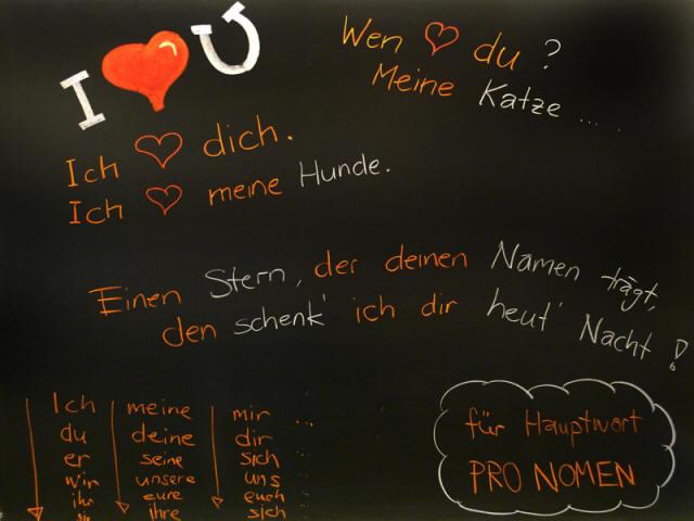 Deutsch | Tafelbilder Pronomen Fürwörter Grammatik | 4000 Übungen ...