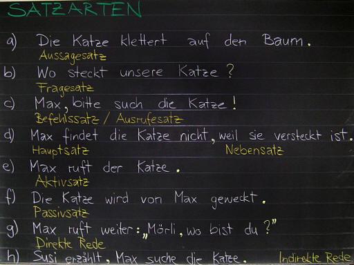Deutsch | Tafelbilder Satzarten Grammatik | 4000 Übungen ...