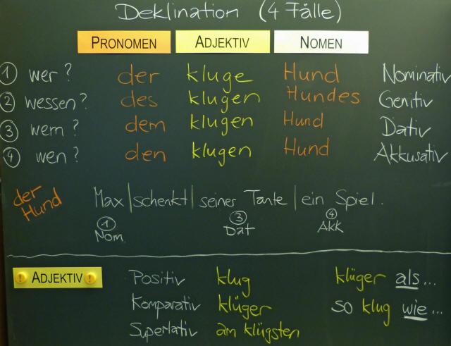 Nomen verben adjektive bestimmen online dating 5