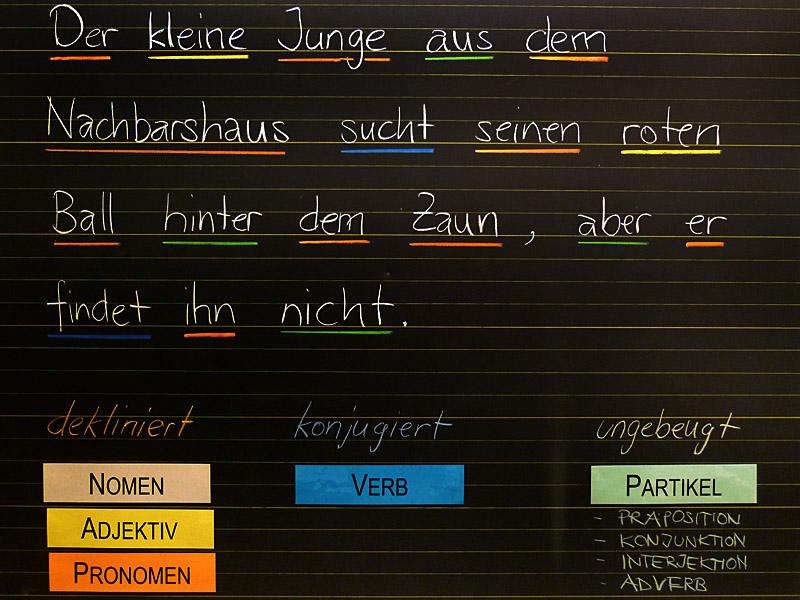 Deutsch : Tafelbilder Wortarten Grammatik : 4000 u00dcbungen ...