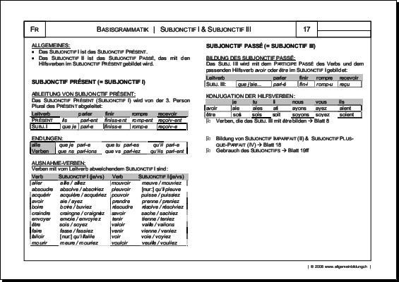 Französisch | Arbeitsblatt Subjonctif I & Subjonctif II Grammatik ...