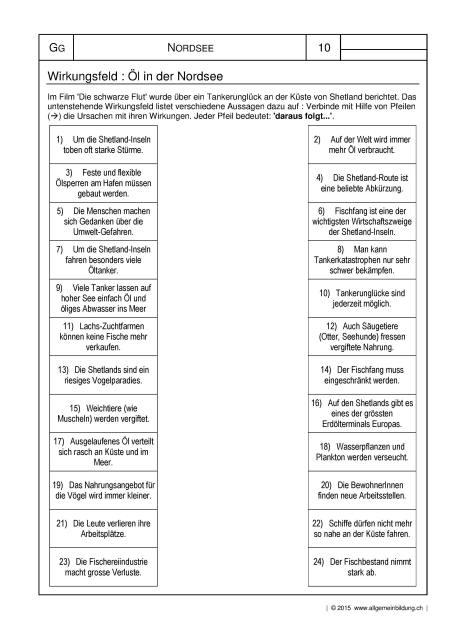 Geografie   Wirkungsfeld Öl Nordsee, Meer & Küste Vorlage Muster ...