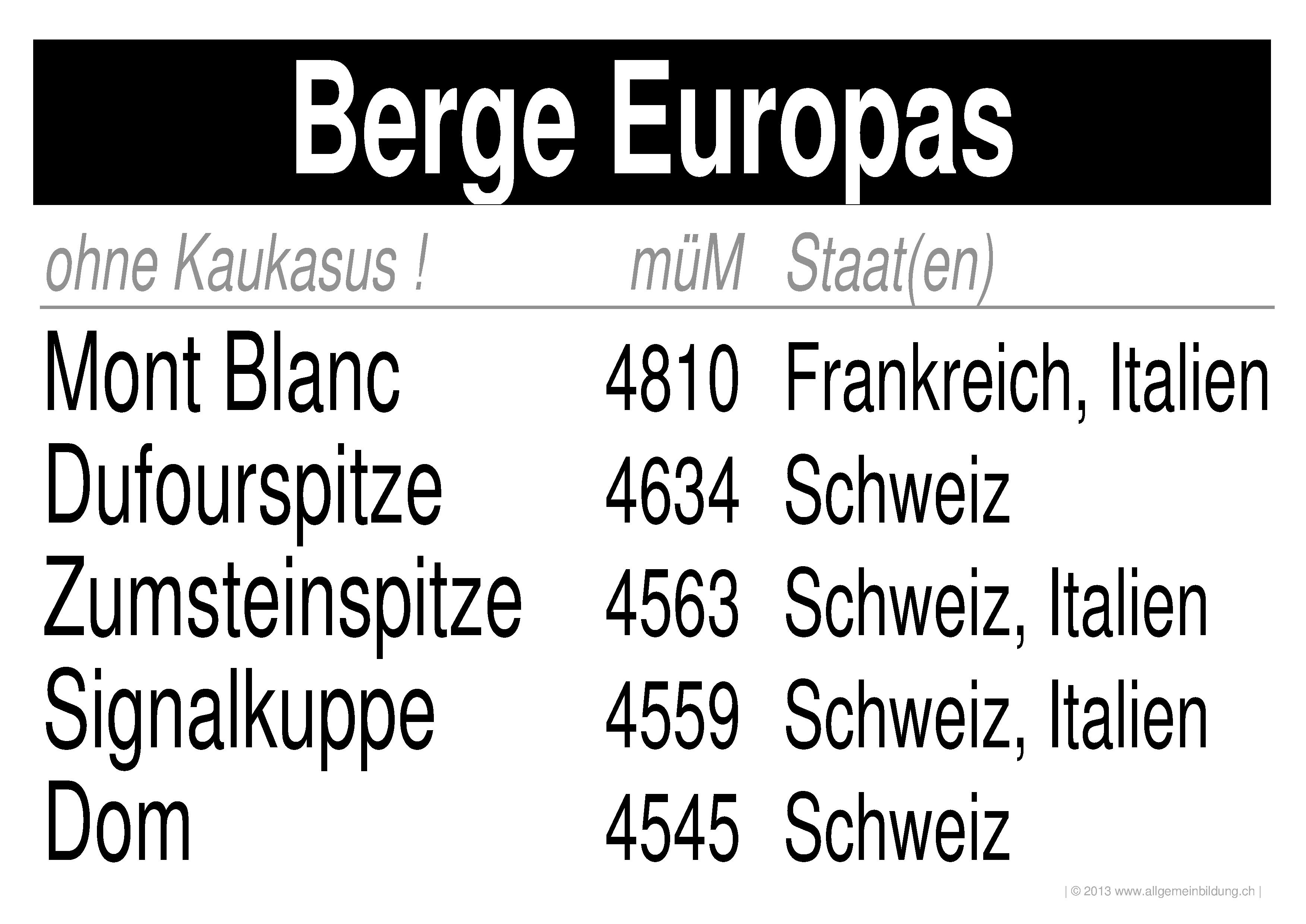 geografie lernplakate wissensposter h chste berge der welt 8500 bungen arbeitsbl tter. Black Bedroom Furniture Sets. Home Design Ideas