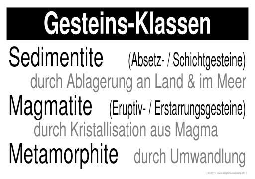 Geografie | LernPlakate WissensPoster Gesteins-Klassen | 8500 ...