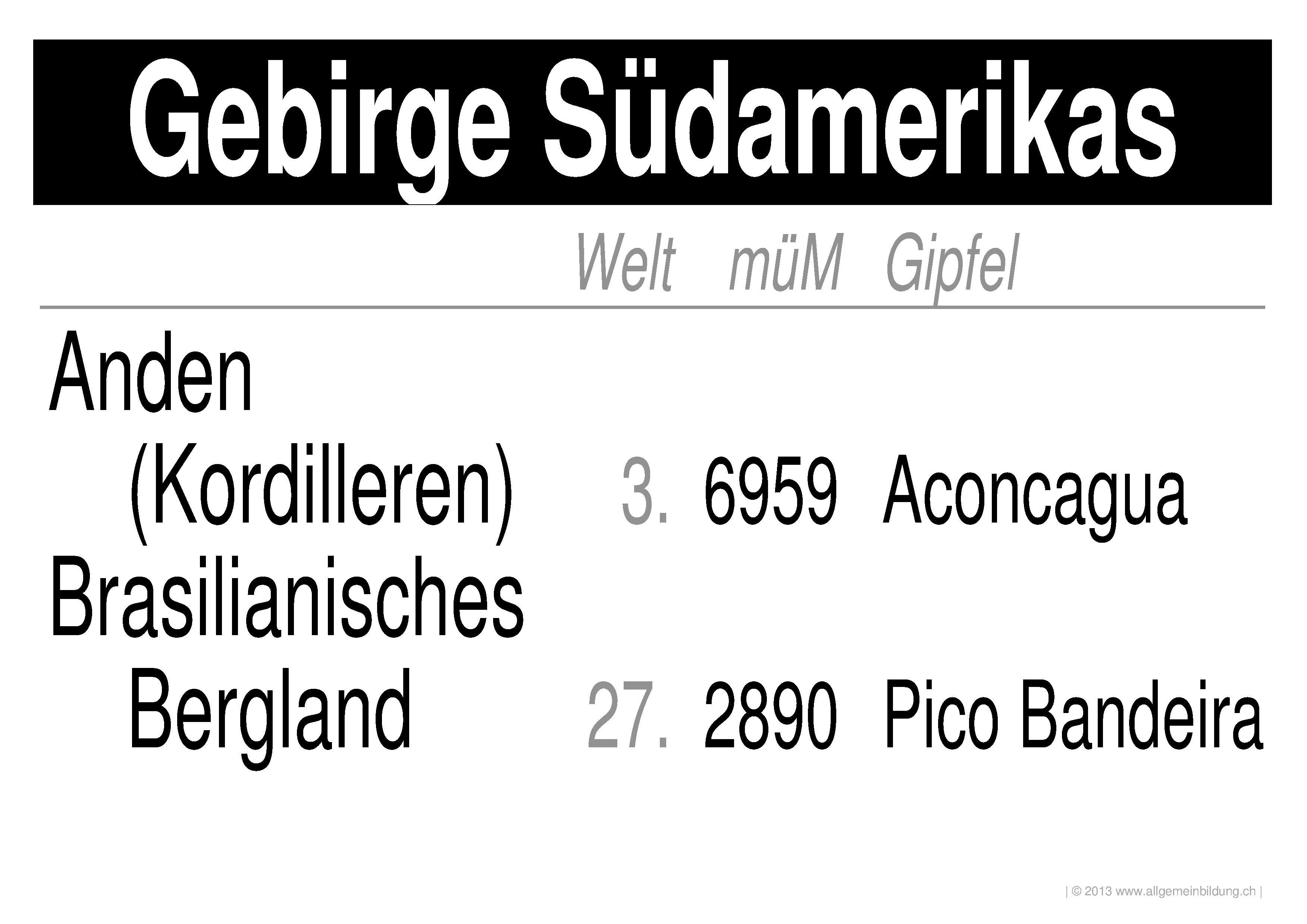 Geografie | LernPlakate WissensPoster Grösste Gebirge der Welt ...