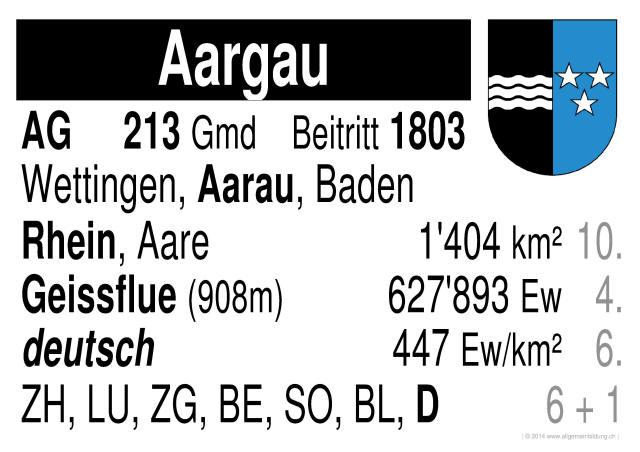 geografie lernplakate wissensposter aargau schweizer kantone 8500 bungen arbeitsbl tter. Black Bedroom Furniture Sets. Home Design Ideas