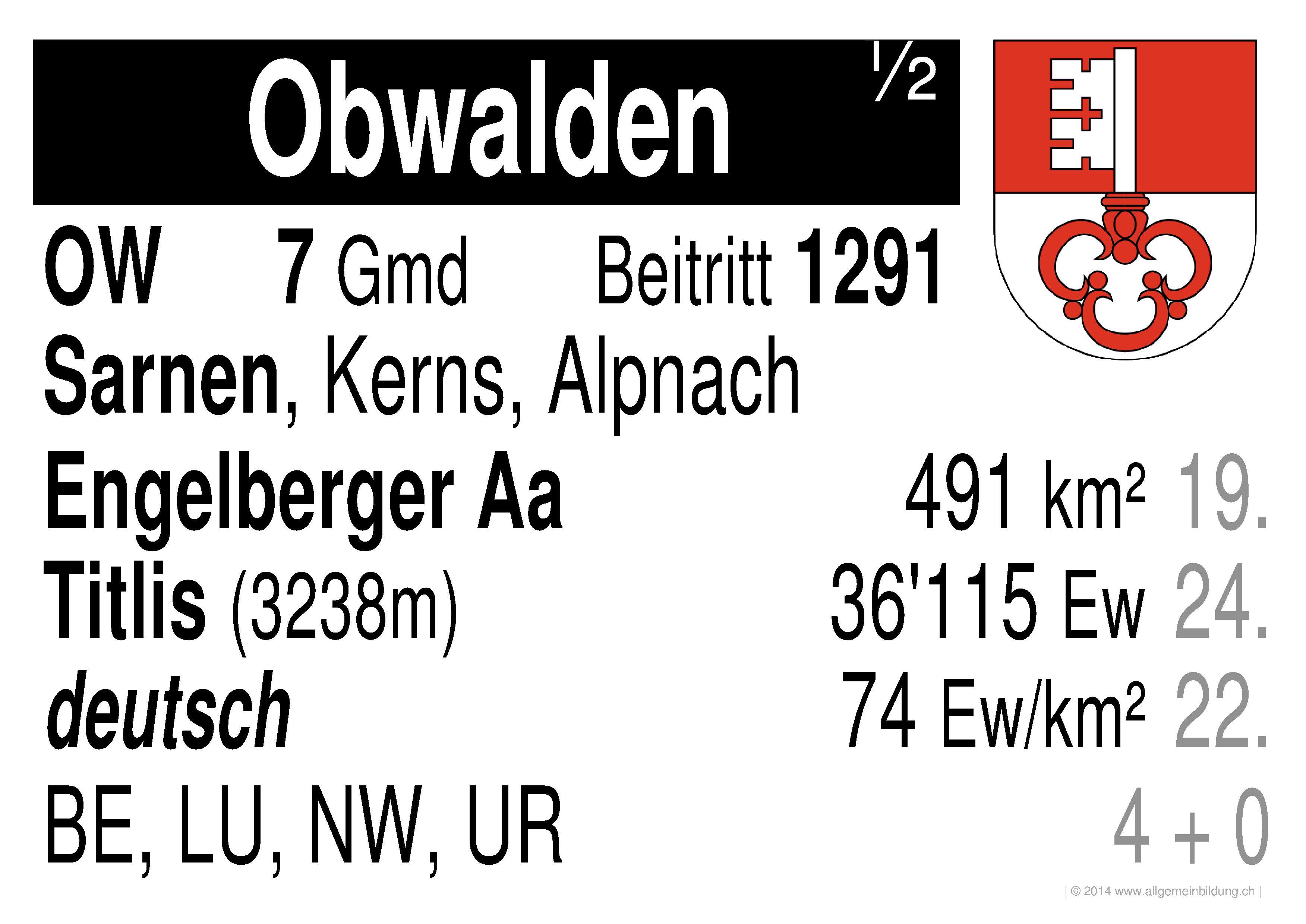 geografie lernplakate wissensposter obwalden schweizer kantone 8500 bungen arbeitsbl tter. Black Bedroom Furniture Sets. Home Design Ideas