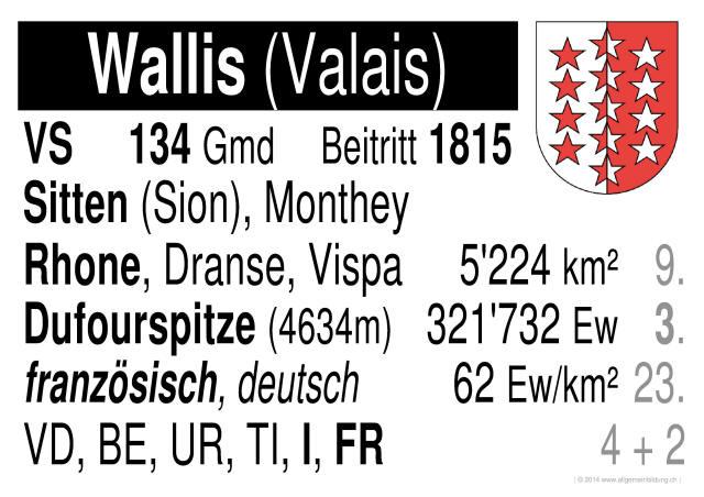 geografie lernplakate wissensposter wallis schweizer kantone 8500 bungen arbeitsbl tter. Black Bedroom Furniture Sets. Home Design Ideas