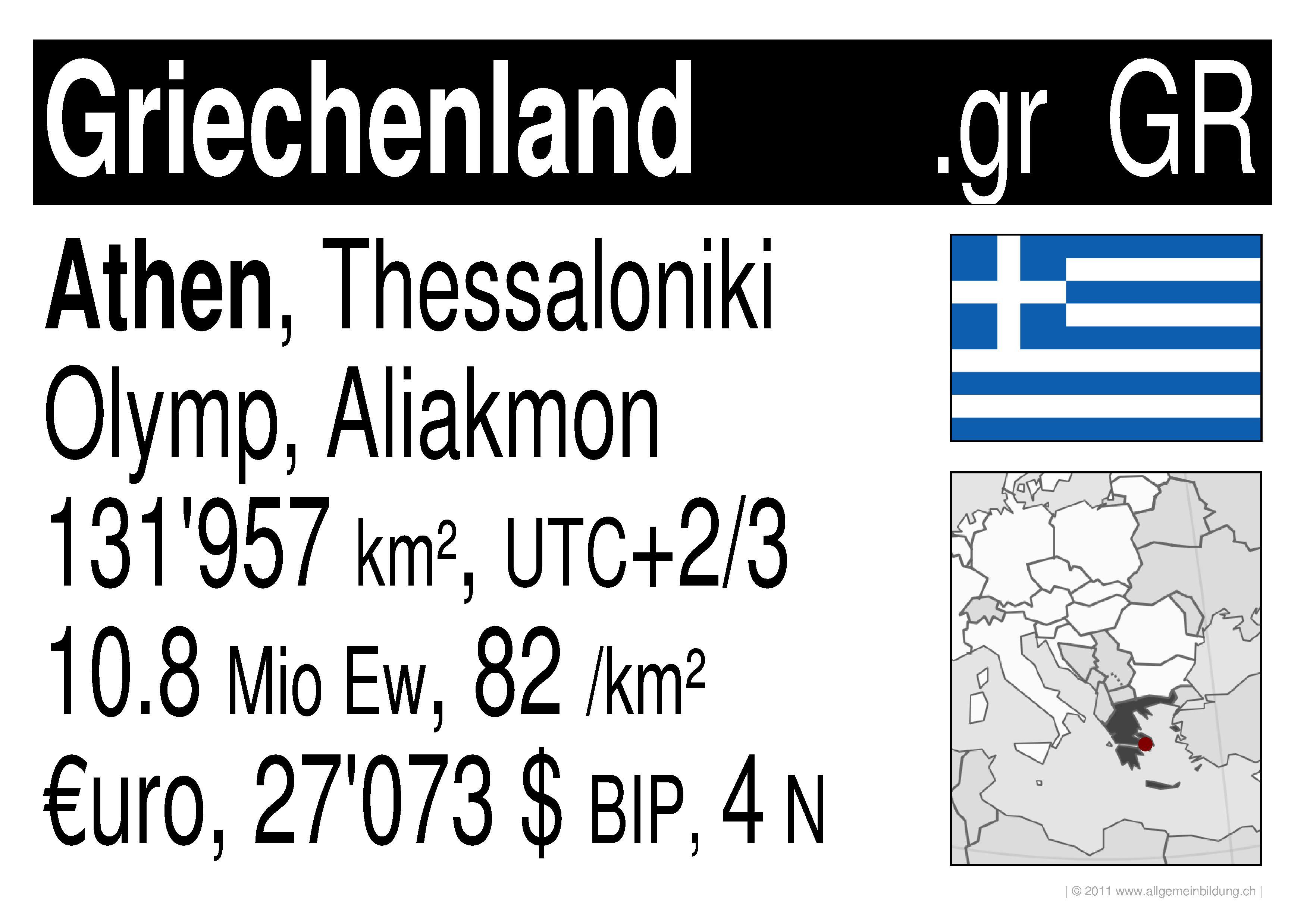Geografie | LernPlakate WissensPoster Griechenland Staaten der Welt ...