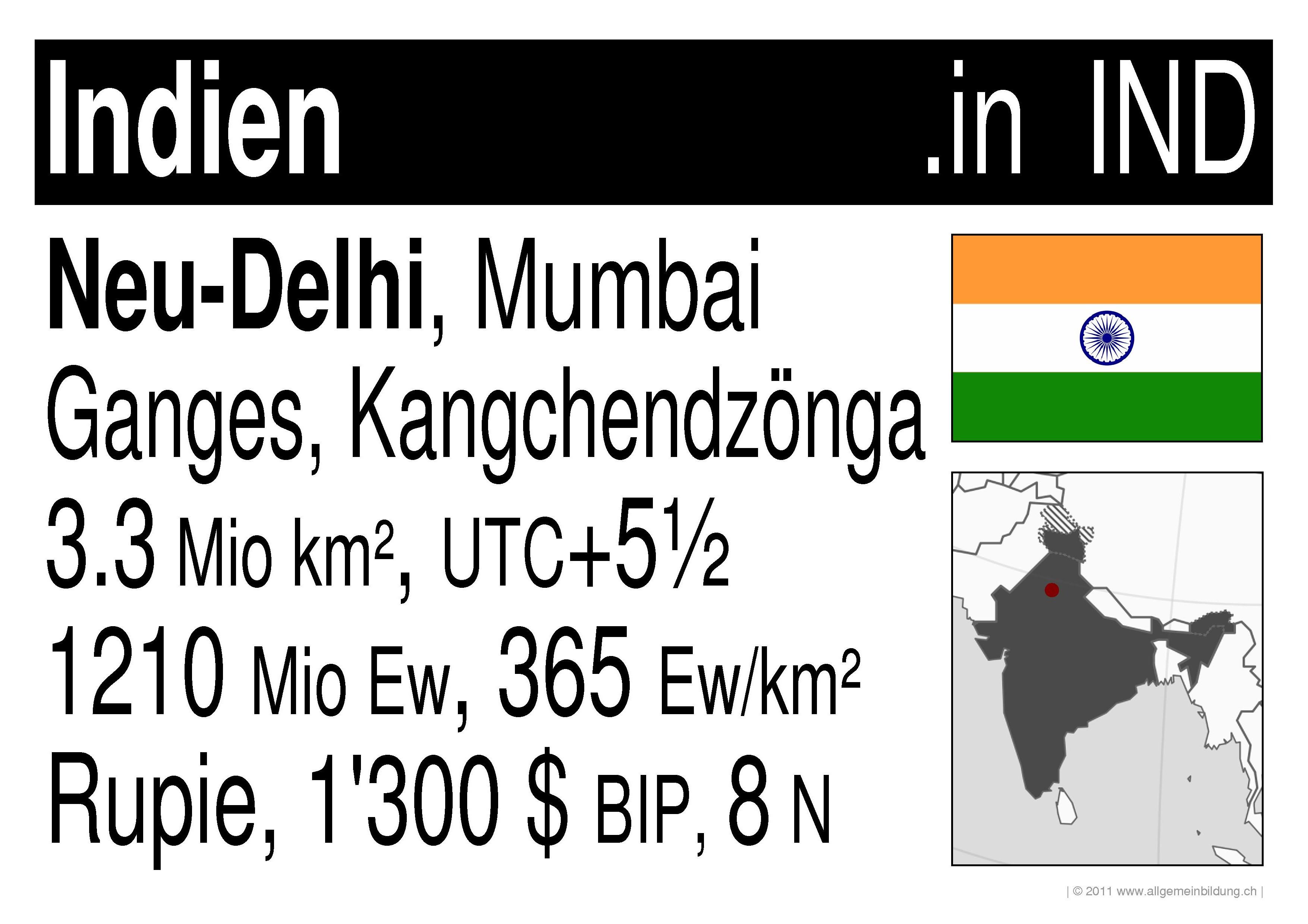 Geografie | LernPlakate WissensPoster Indien Staaten der Welt | 8500 ...