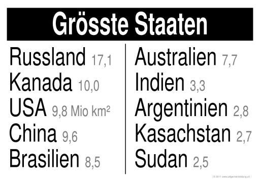 Geografie | LernPlakate WissensPoster Grösste Staaten der Welt ...
