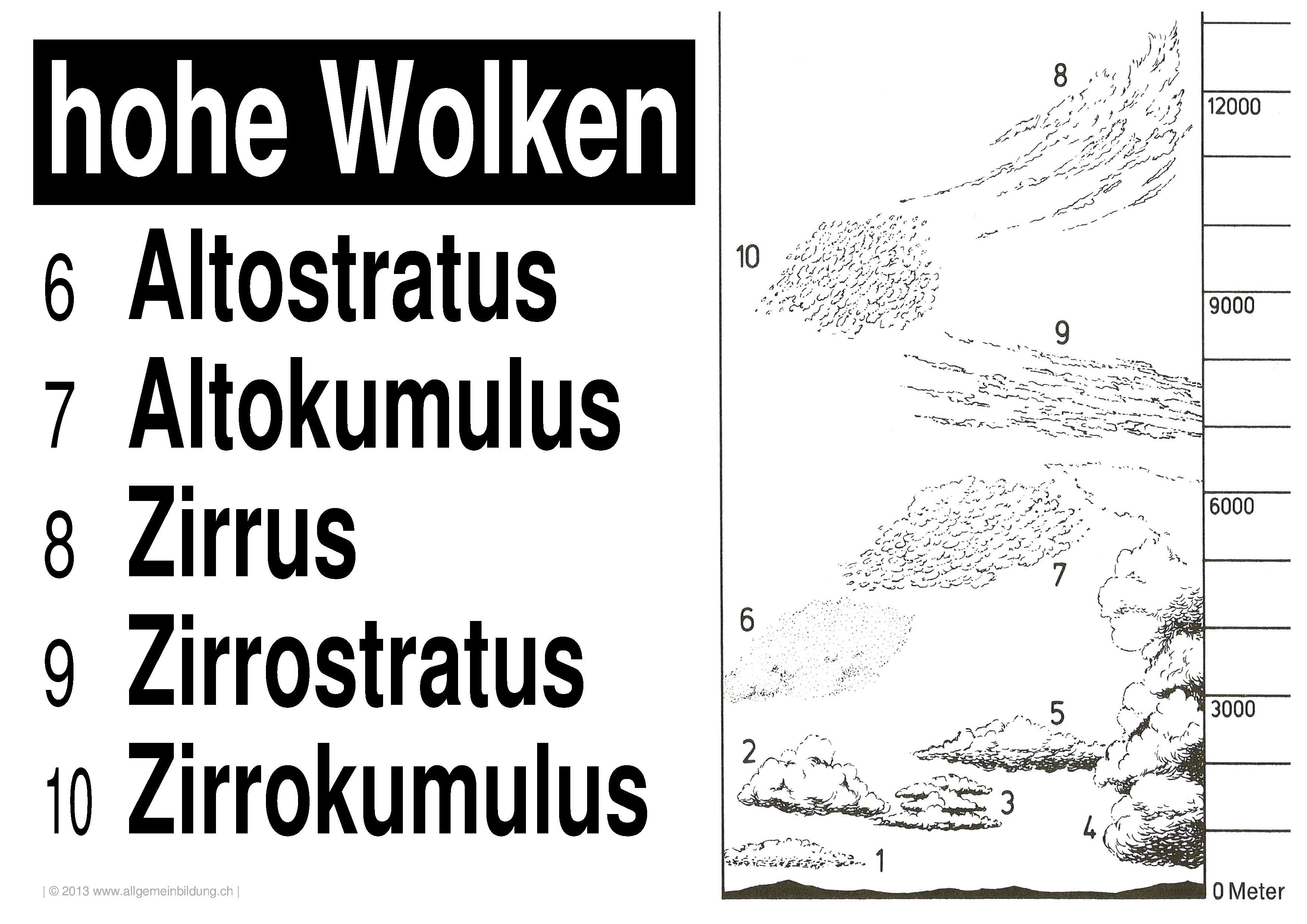 Wunderbar Arbeitsblatt Auf Wolken Galerie - Super Lehrer ...