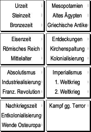 Geschichte & Politik   Arbeitsblatt Zeitalter   8500 Übungen ...