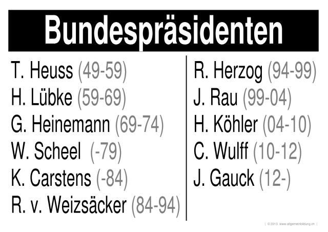 Geschichte & Politik | LernPlakate WissensPoster Deutsche ...