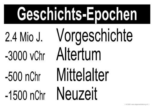 Geschichte & Politik | LernPlakate WissensPoster Geschichts-Epochen ...