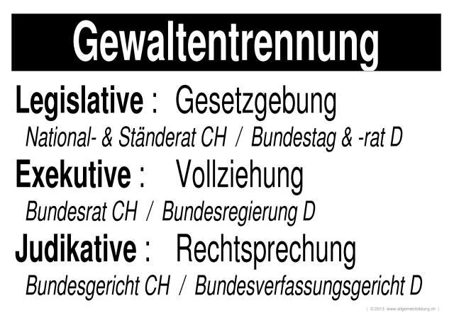 Geschichte & Politik | LernPlakate WissensPoster Gewaltentrennung ...