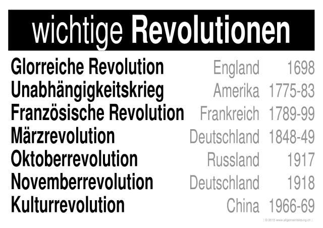 geschichte politik lernplakate wissensposter wichtige revolutionen 8500 bungen. Black Bedroom Furniture Sets. Home Design Ideas
