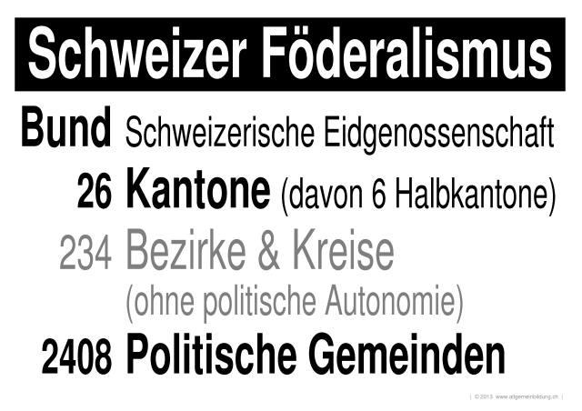 Groß Bundes Maßregelrecht Arbeitsblatt Bilder - Arbeitsblätter für ...