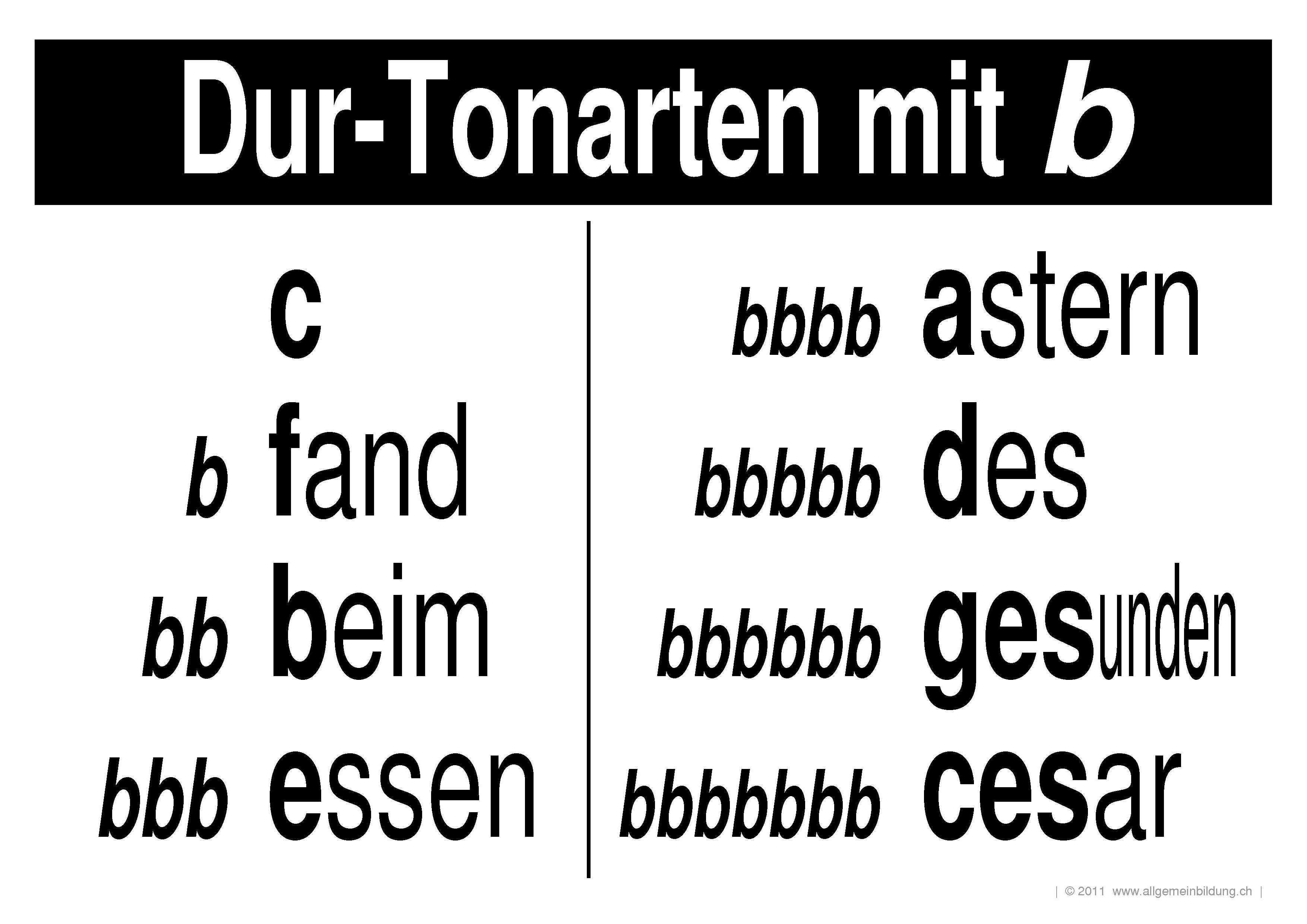 Kunst & Kultur | LernPlakate WissensPoster Musik-Pausenwerte| 8500 ...