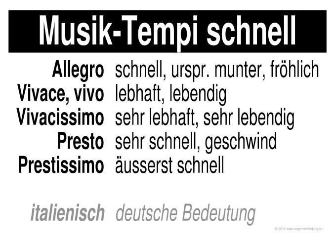 Kunst & Kultur | LernPlakate WissensPoster Musik-Tempi schnell ...
