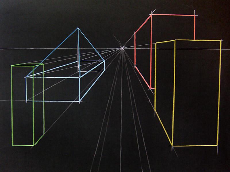Kunst kultur tafelbild perspektive fluchtpunkt 8500 for Vogelperspektive englisch